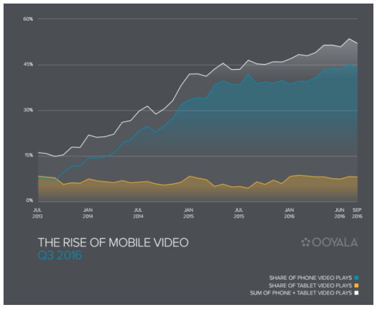 video-production-marketing